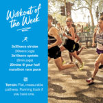 Workout of the Week: 040 - Fast n Fresh