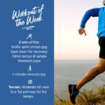 Workout of the Week: 055 - Hill Reps #2